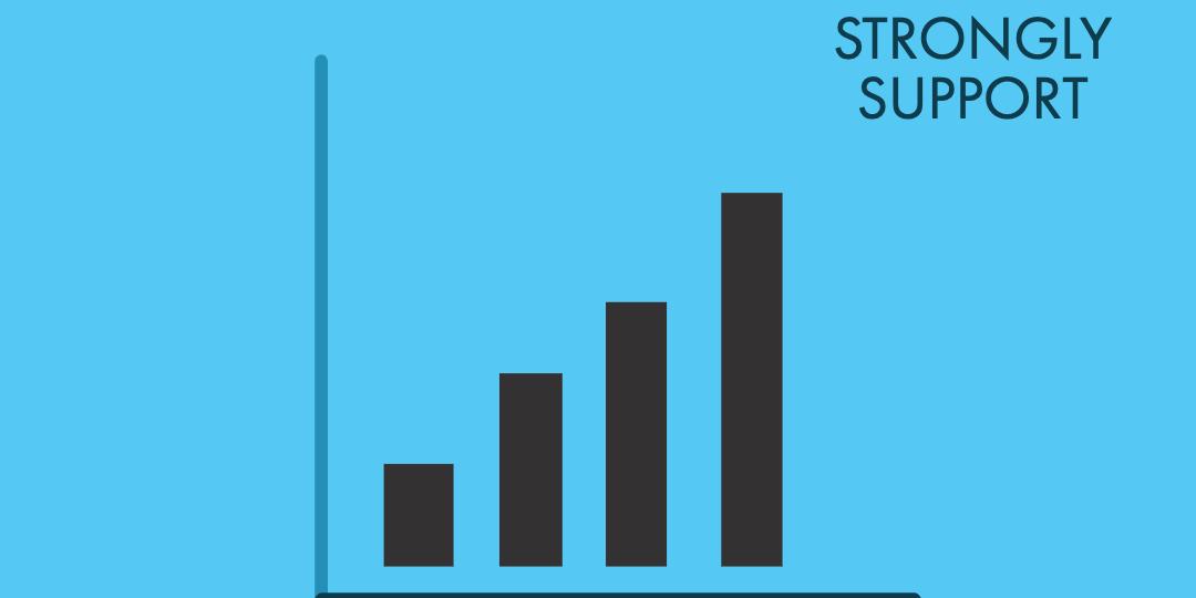 Barometer bar chart feature